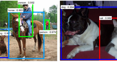 Object detection for image search and computer vision using deep larning