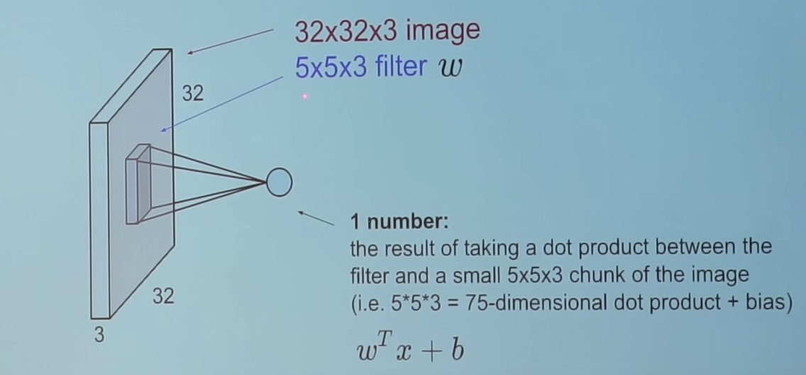 Tensorflow Tutorial 2: image classifier using convolutional