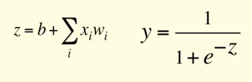 Sigmoid in Tensorflow Tutorial