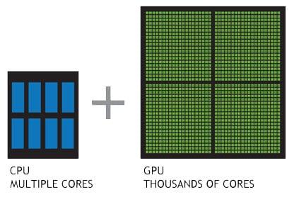 GPU vs CPU cores